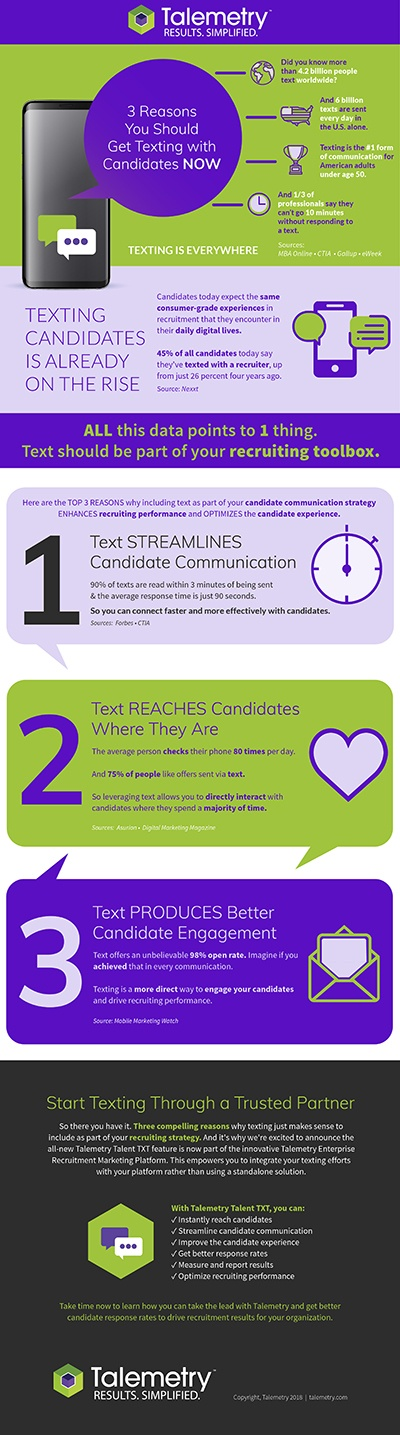 Talemetry_Infographic_Get-Texting-s